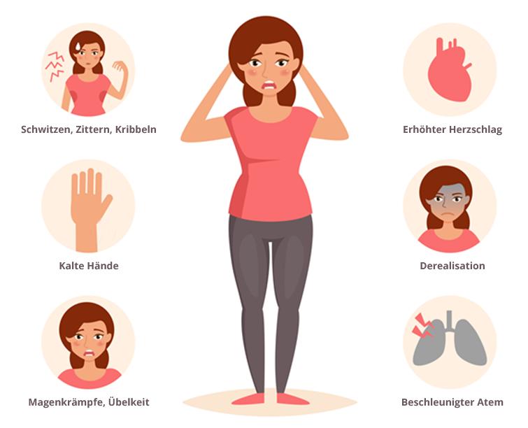 Symtome von Panikattacken